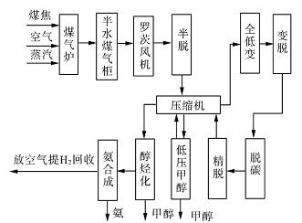 华西村人均收入_黑龙江人均寿命