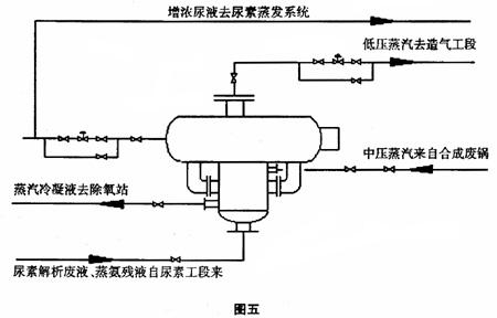 0.5t反渗透设备控制板电路图