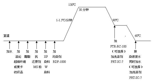 rc电路幅频特性曲线