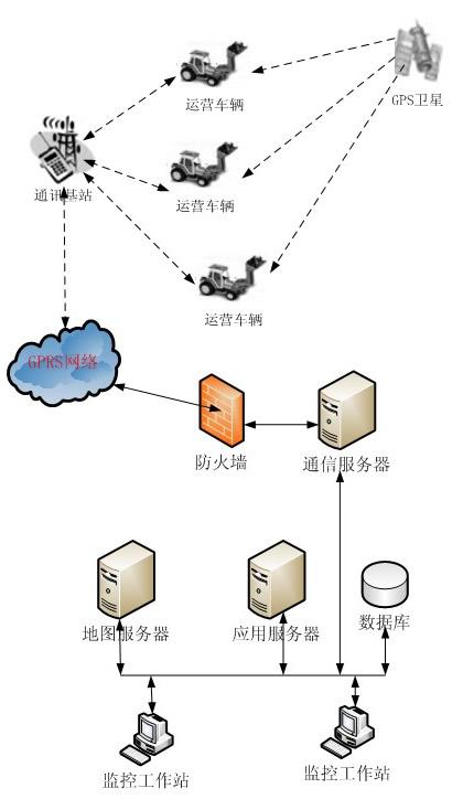 潍坊威度电子科技有限公司|发动机电控|混合动力系统