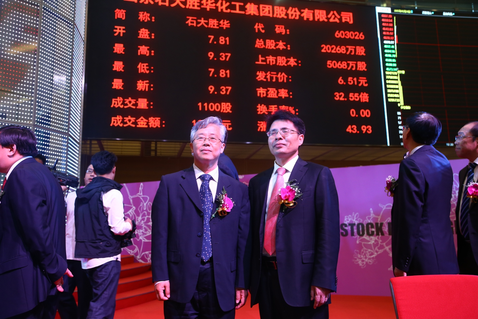 申长友和集团公司董事长郭天明共同敲锣开市.